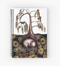 What's in the wombat burrow? Spiral Notebook