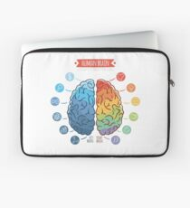 Brain Laptop Sleeve