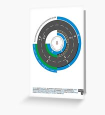 Danish Bicycle Planning Guide - Best Practice Greeting Card