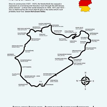 The Nurburgring - Nordschleife by rogue-design