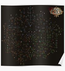 Path of Exile Skill Tree Poster