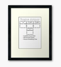 Rogue Armor: Role Playing DND 5e Pathfinder RPG Tabletop RNG Framed Print