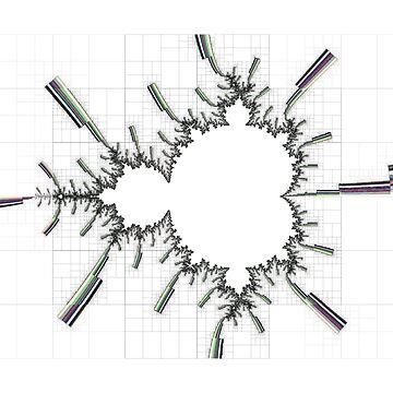 Mandelbrot series V by rupertrussell