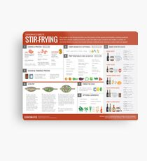Cook Smarts' Guide to Stir-Frying Metal Print
