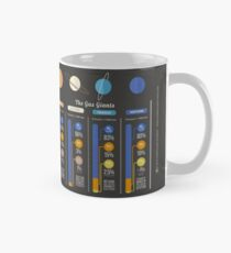 The Atmospheres of the Solar System Classic Mug