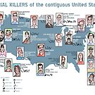 Serial Killers of the USA by dotmund
