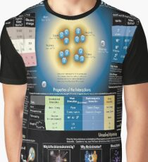 The Standard Model of Fundamental Particles and Interactions #Physics #ModernPhysics #ParticlePhysics #QuantumPhysics #StandardModel #FundamentalParticles #FundamentalInteractions #model #interactions Graphic T-Shirt