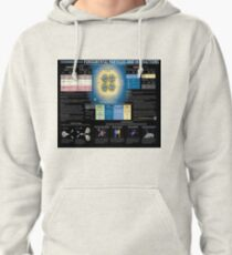 The Standard Model of Fundamental Particles and Interactions, Physics, #Standard, #Model, #Fundamental, #Particles, #Interactions,  #StandardModel, #FundamentalParticles, #Physics Pullover Hoodie