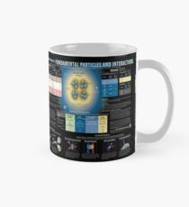 The Standard Model of Fundamental Particles and #Interactions - #Physics #StandardModel #FundamentalParticles Mug