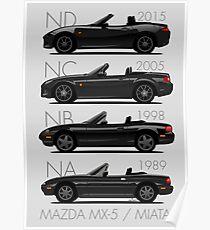 Mazda MX5 evolution black Poster