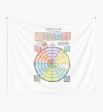 Unit Circle Wall Tapestry