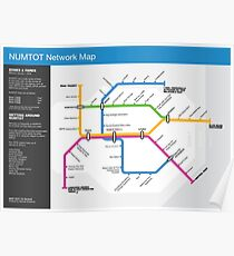 NUMTOT Network Map Poster