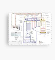 Cyclone Boiler Power Plant PID Diagram Canvas Print
