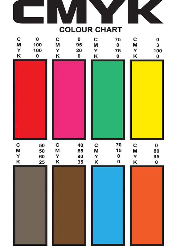 Cmyk Color Chart Stickers By Block  Redbubble