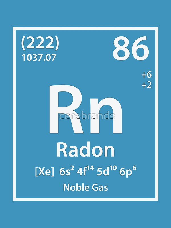Radon Element Posters By Cerebrands Redbubble