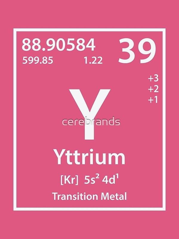 Yttrium Element Posters By Cerebrands Redbubble