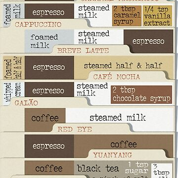 CoffeE-Z vertical orientation by Dexternal