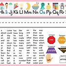 PINK - Phonetic School Desk Top Nameplates Name Tags by DesIndie