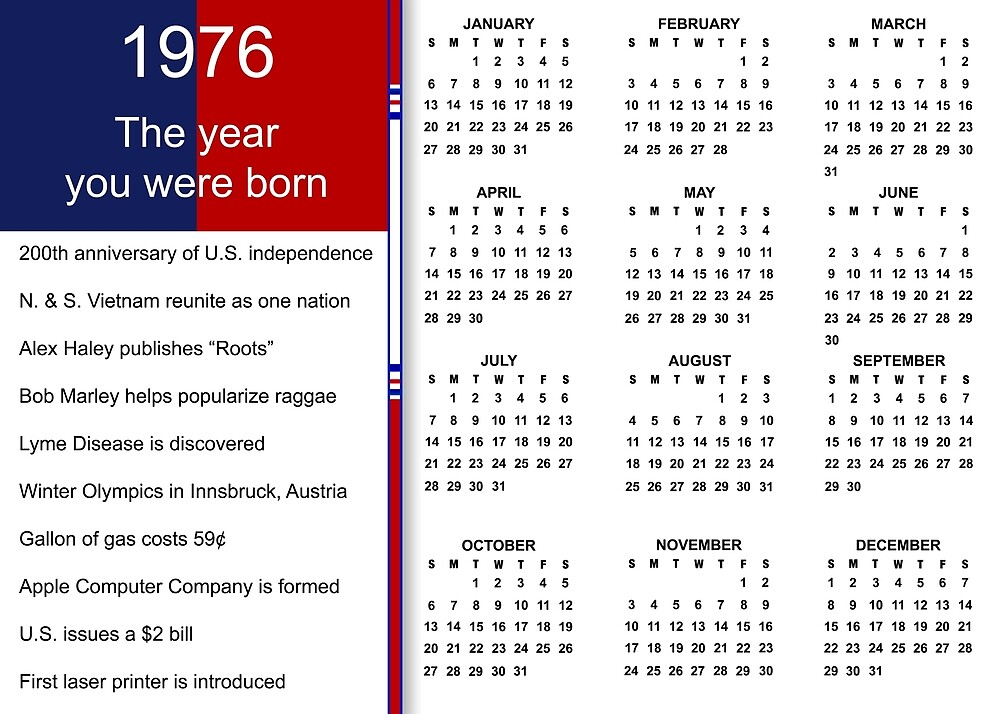 Happy Birthday Born in 1976 Calendar Poster by Colorwash