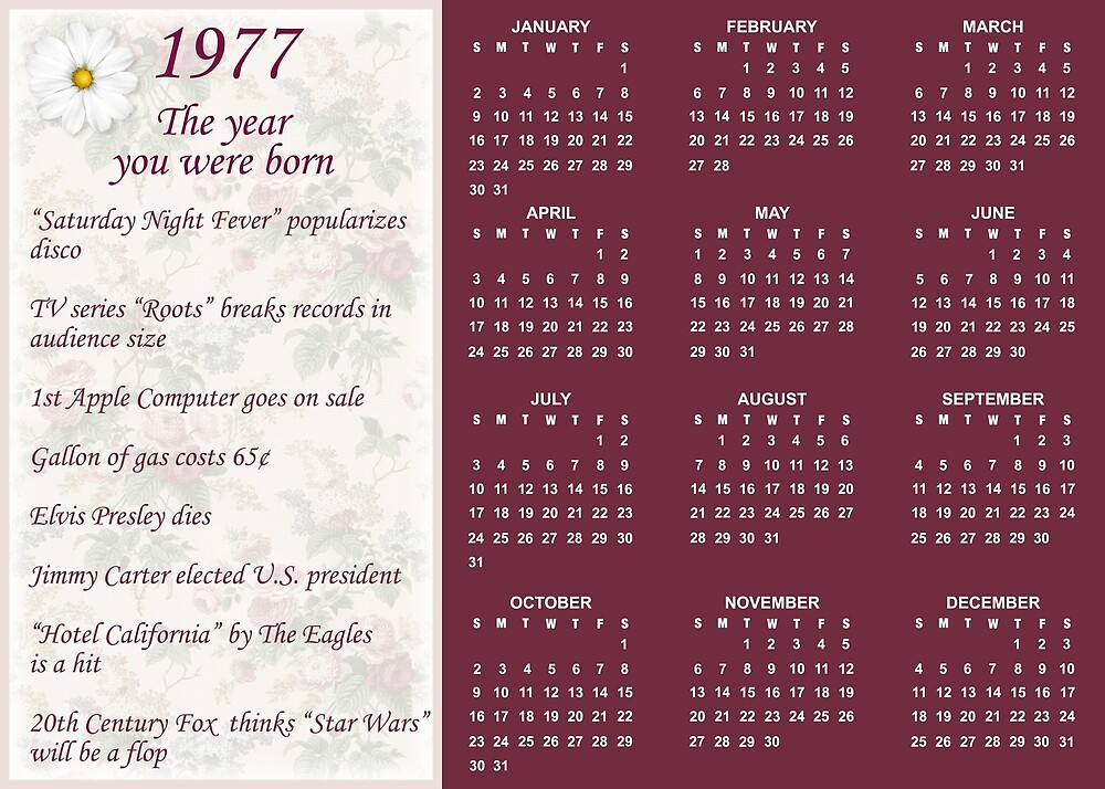 Happy Birthday Born in 1977 Calendar Poster by Colorwash