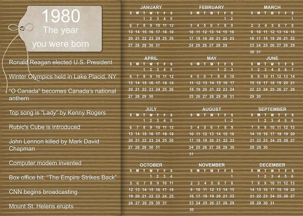 Happy Birthday Born in 1980 Calendar Poster by Colorwash