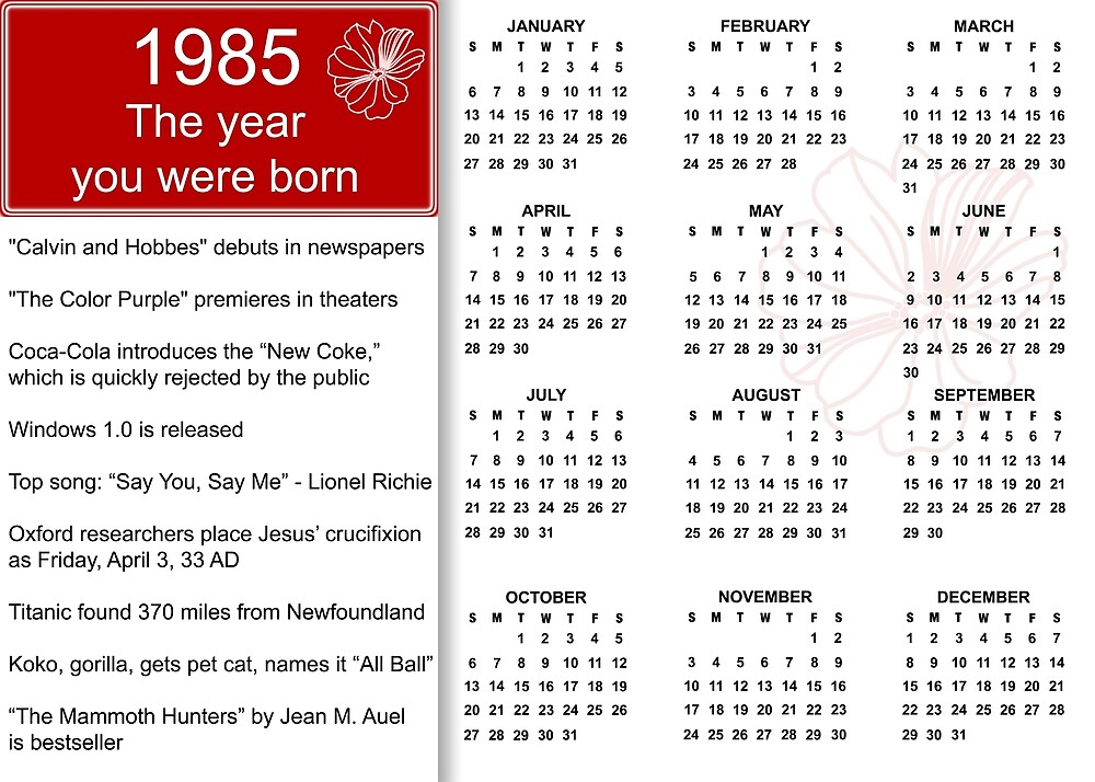 Happy Birthday Born in 1985 Calendar Poster by Colorwash