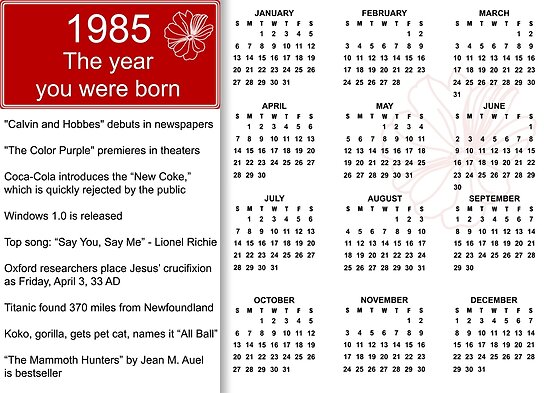 Happy Birthday Born In 1985 Calendar Poster Posters By Colorwash
