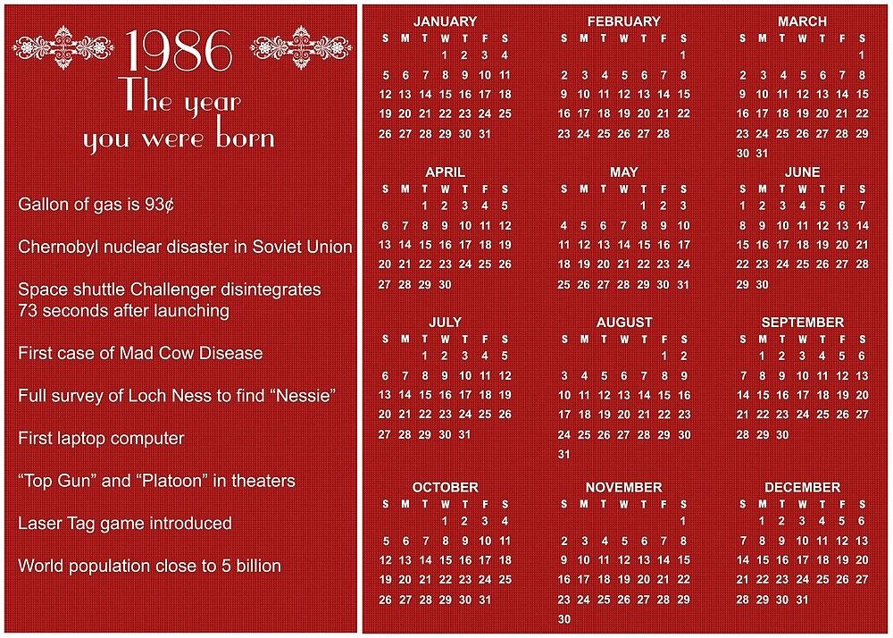 Happy Birthday Born in 1986 Calendar Poster by Colorwash