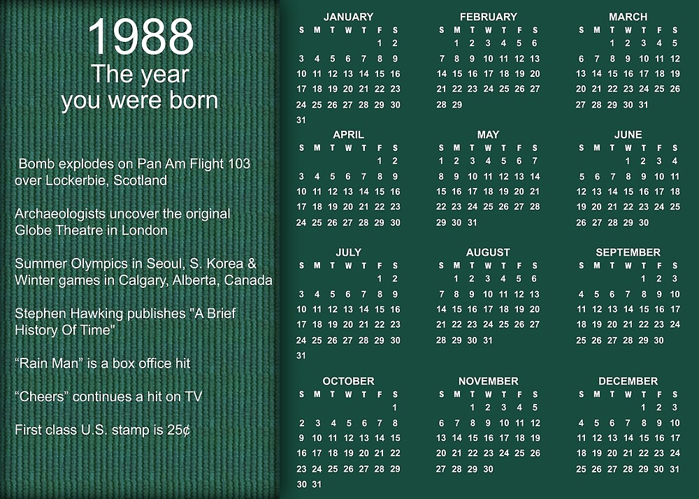 Happy Birthday Born in 1988 Calendar Poster by Colorwash
