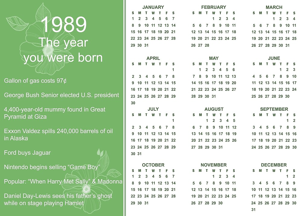 Happy Birthday Born in 1989 Calendar Poster by Colorwash