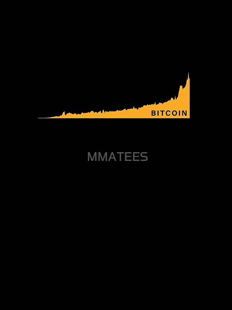 Bitcoin by MMATEES