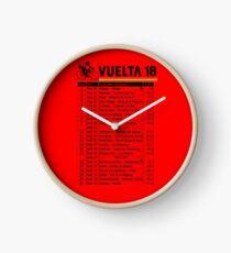 Vuelta a Espana 2018 Clock