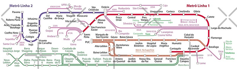 Rio de Janeiro Metro Map simple Brazil Posters by superfunky