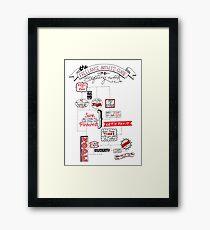 Freelance Flowchart Handlettering Framed Print