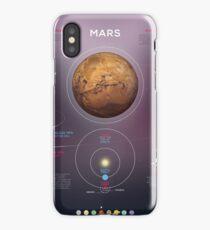 Mars infographic iPhone Case/Skin