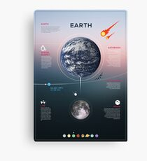 Earth Infographic Canvas Print