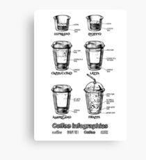 Coffee infographics set  Canvas Print