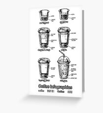 Coffee infographics set  Greeting Card