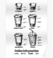 Coffee infographics set  Poster