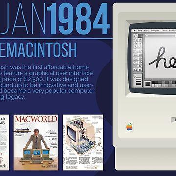 Macintosh - Computing History by Phlum