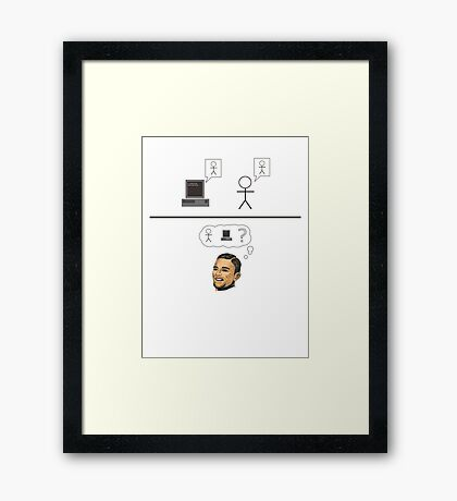 Turing Test Framed Print