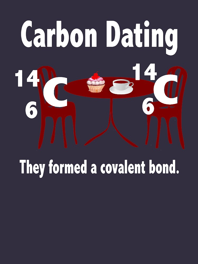 Carbon dating funny men