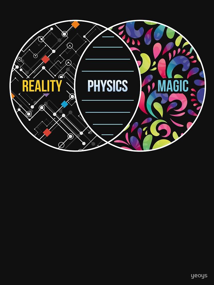 Physics Like Magic But Real - Funny Physics Pun Gift von yeoys