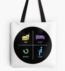 eat sleep code repeat Tote Bag