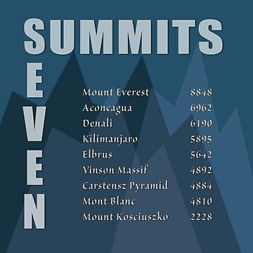 Seven Summits in Meters by daysray