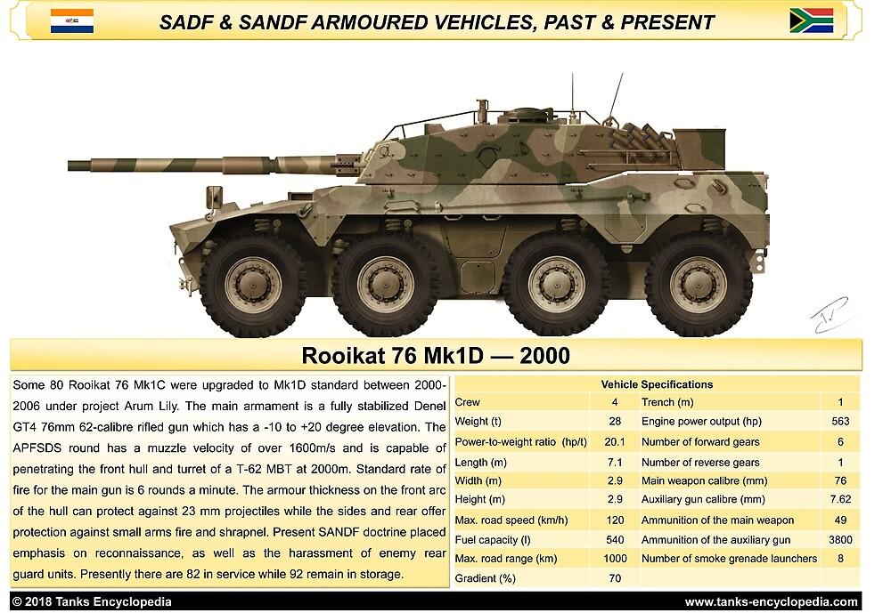 Rooikat 76 Mk1C