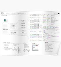 PE101 a Windows executable walkthrough Poster