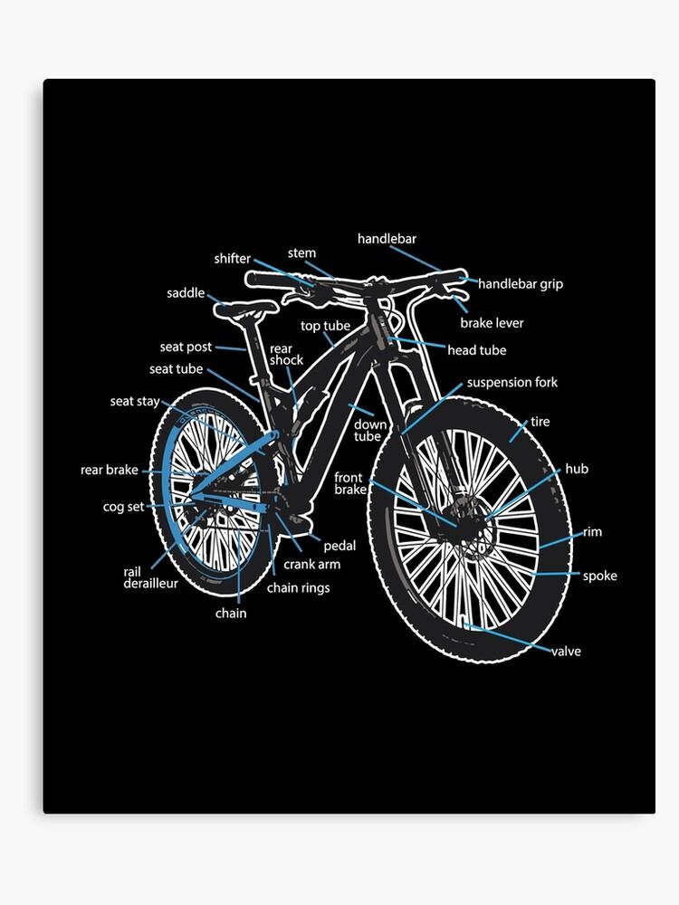 Bike Diagram Parts Of A Mountain Bikes Canvas Print By Printedkicks