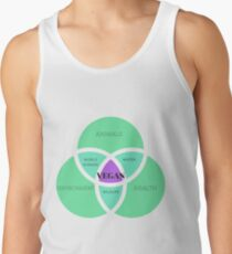 Vegan Venn Diagram Men's Tank Top