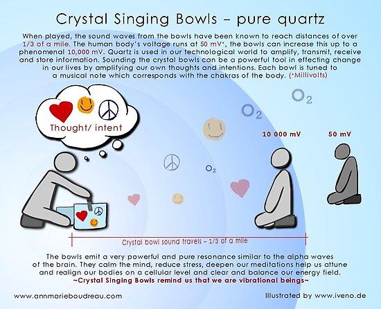 Crystal Singing Bowls  by iveno